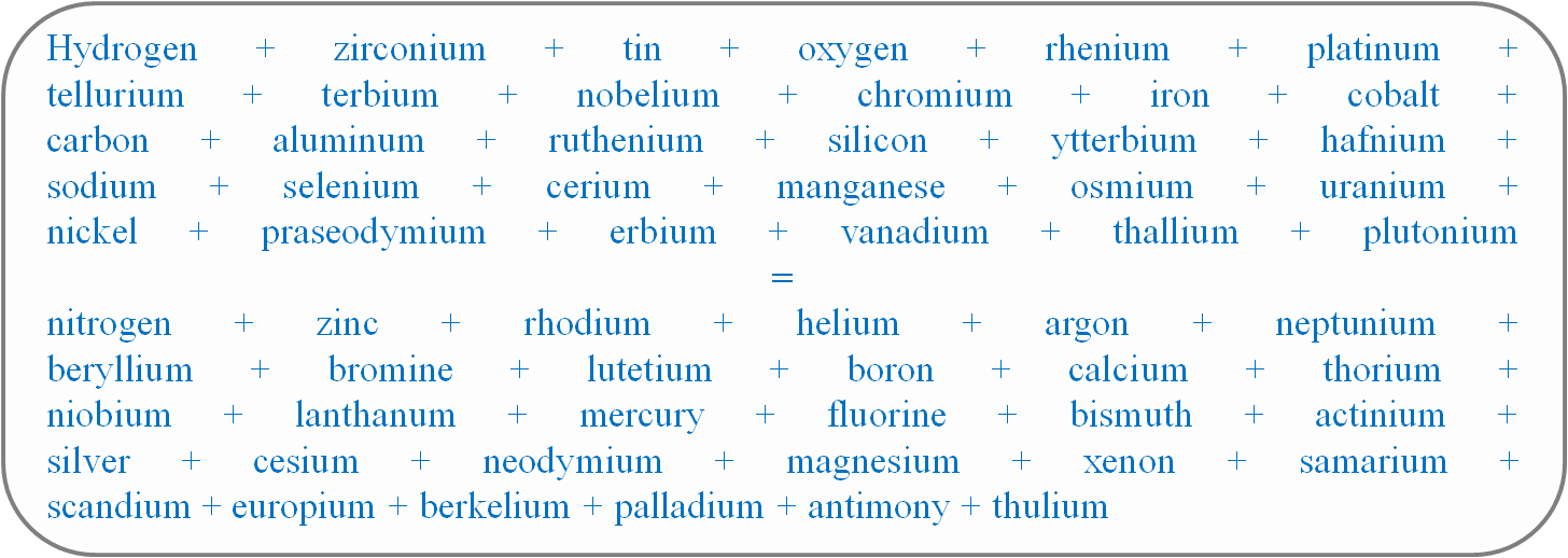 how to solve long anagrams